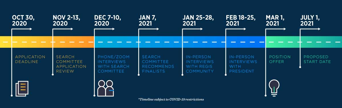 provostsearch-timeline_1200x380-v2.jpg